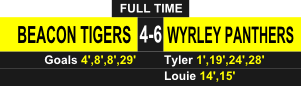 Beacon Tiger 4-6 Wyrley Panthers